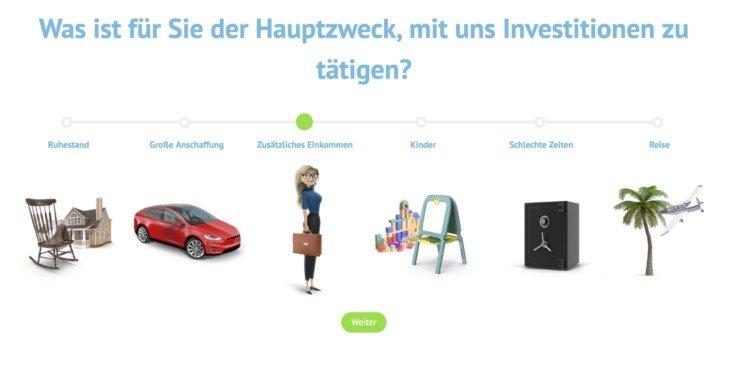 Bondora - Hauptzweck der Investition